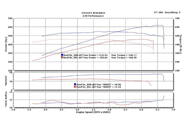 Budget Boosted Terminator By Agustin Jimenez Kenne Bell - Kenne bell boost a pump wiring diagram