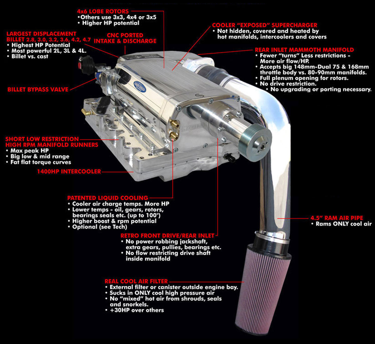 Mopar Points Ignition Wiring Diagram further Chevy Style Hei On 318 also Ignition as well Electrical also C ers. on 360 mopar wiring diagram