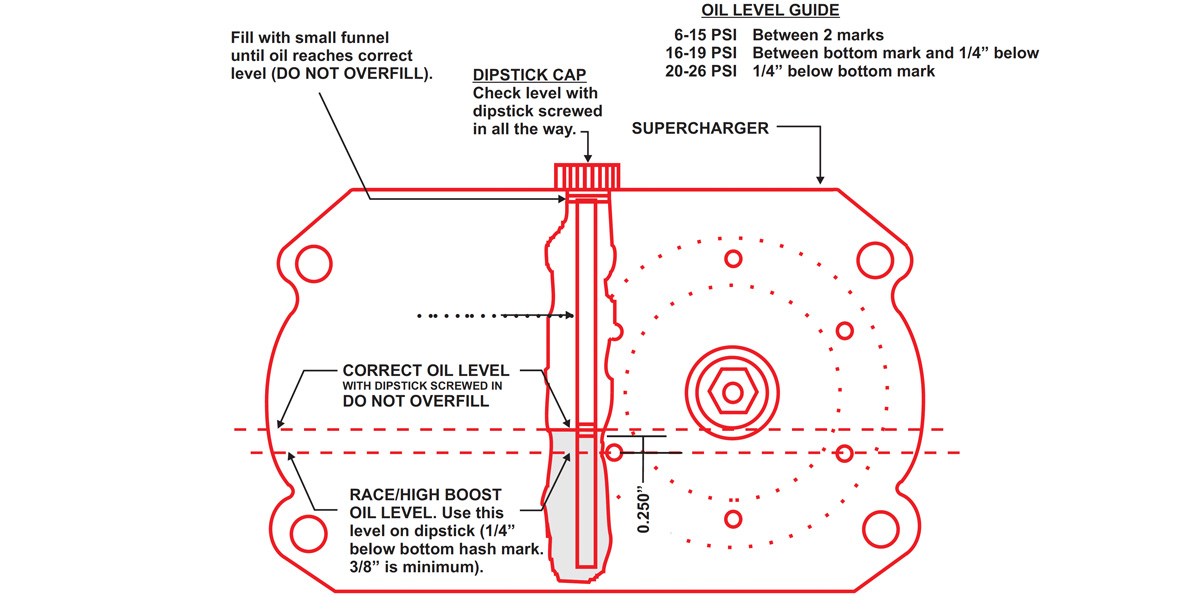 Supercharger Oil & Oil Level Recommendations | Kenne Bell